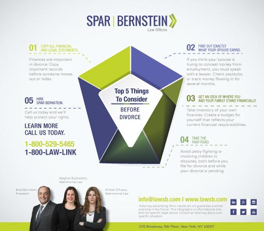 sb-law-top-5-divorce-infographic-final